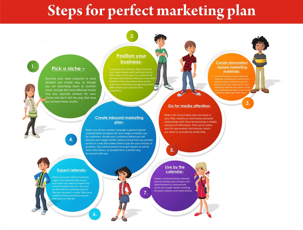 the marketing plan background
